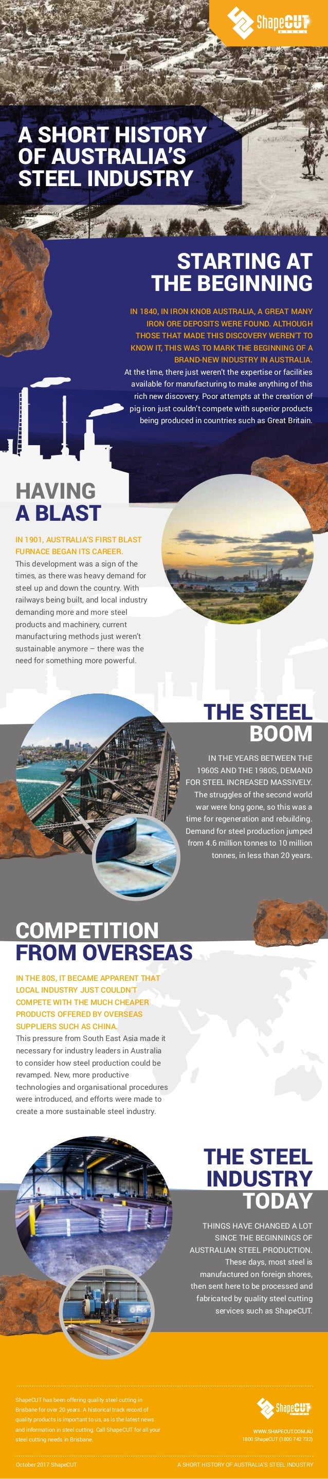 WWW.SHAPECUT.COM.AU 1800 ShapeCUT (1800 742 732) ShapeCUT has been offering quality steel cutting in Brisbane for over 20 ...