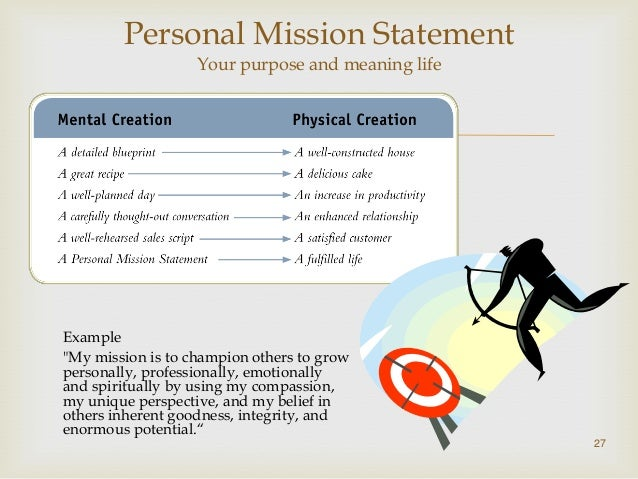 personal mission statement 7 habits Seven habits - the private victory  develop a principle‐centered personal mission statement extend the mission  time doing what fits into your personal .