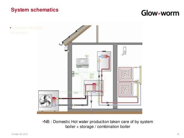 tom wiring diagrams free printable wiring diagrams