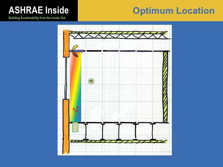 Ashrae 2010 ra design for ufad for Indoor design temperature ashrae