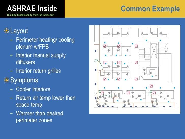 Ashrae 2010 ra design for ufad for Indoor design temperature ashrae