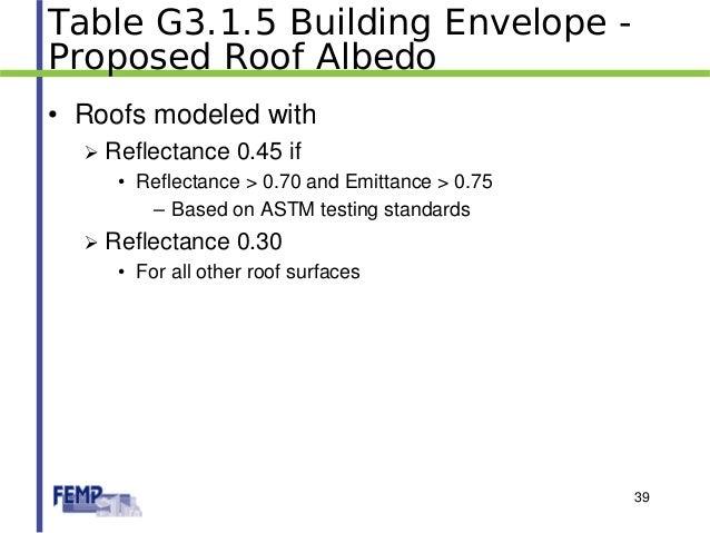 Ashrae 90 1 2004 Appendix G Performance Rating Method