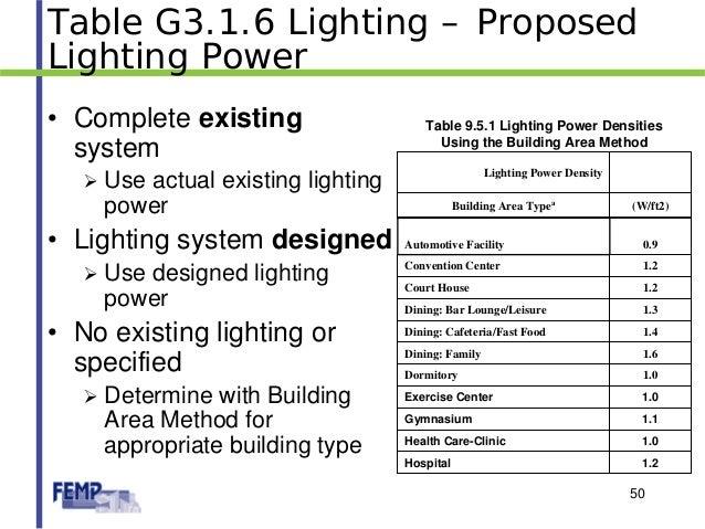 Ashrae Lighting Standards Decoratingspecialcom  sc 1 st  Democraciaejustica & Indoor and Outdoor Lighting Idea and DIY - Democraciaejustica