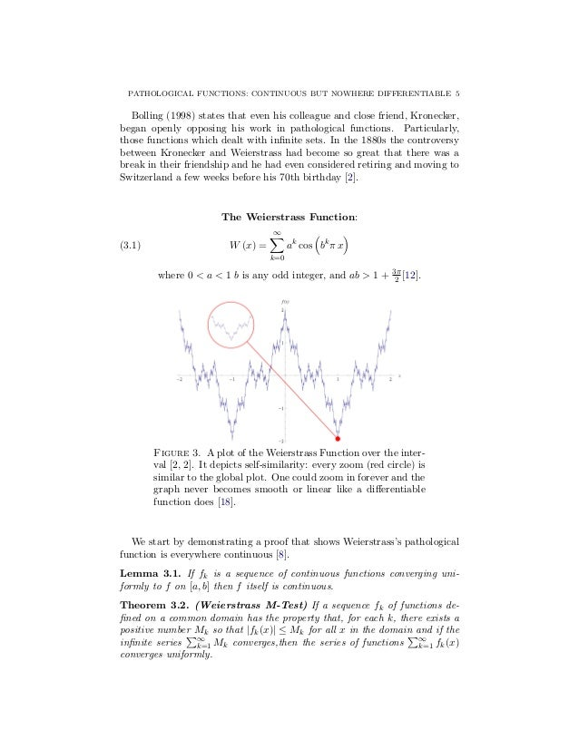 A Continuous Nowhere-Differentiable Function  |Nowhere Differentiable Function