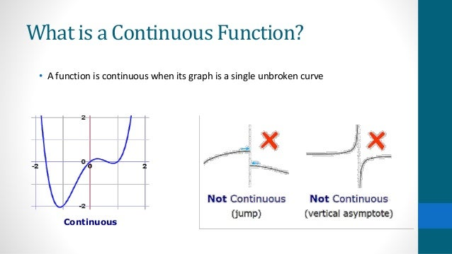 math history - Heuristiciterated construction of the ...  |Nowhere Differentiable Function