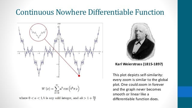 Weierstrass function: a curve that is continuous but ...  |Nowhere Differentiable Function