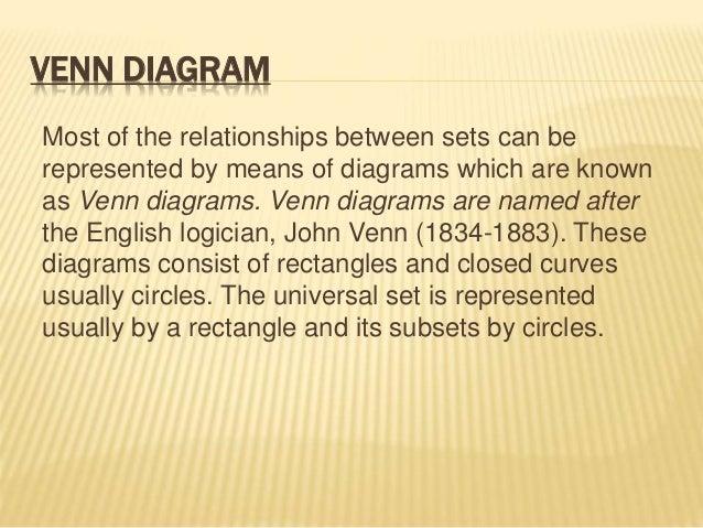 maths set