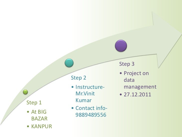Step 3                             • Project on           Step 2              data           • Instructure-      managemen...