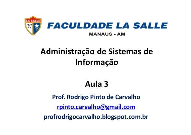 Administração de Sistemas de Informação Aula 3 Prof. Rodrigo Pinto de Carvalho rpinto.carvalho@gmail.com profrodrigocarval...