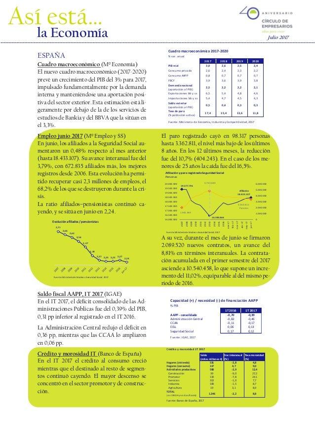 Julio 2017 ESPAÑA Cuadro macroeconómico (Mº Economía) El nuevo cuadro macroeconómico (2017-2020) prevé un crecimiento del ...