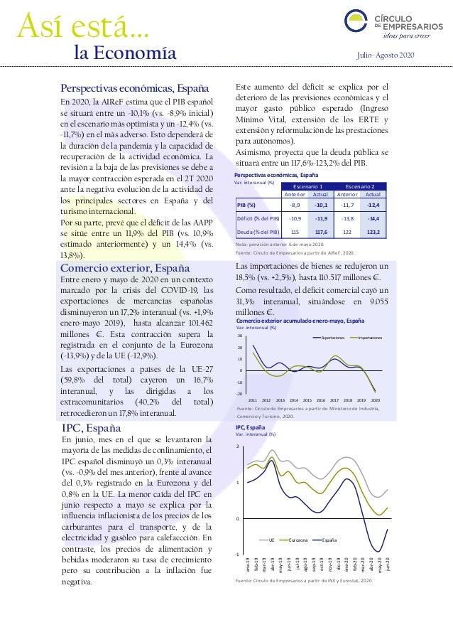 Fuente: Círculo de Empresarios a partir de INE y Eurostat, 2020. Perspectivas económicas, España Var. interanual (%) Anter...