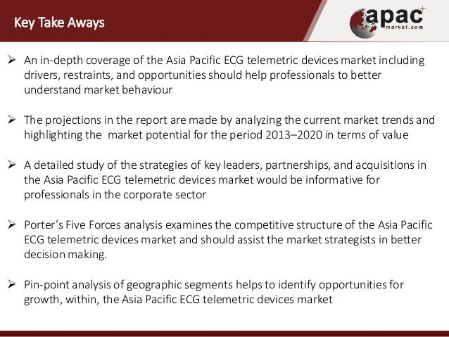 Future ECG Telemetry Devices Market in China, Japan, Malaysia, Singapore, Australia, India Slide 3
