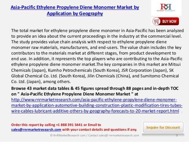 Ethylene Propylene Diene Monomer Rubber
