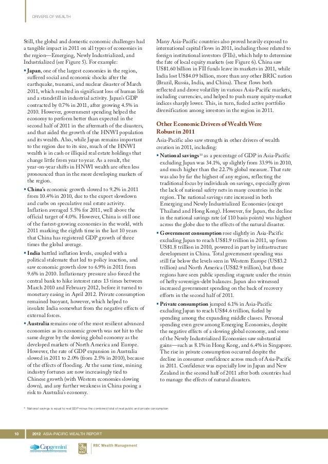 The Main Themes in Arabian Nights Translated by Richard Burton