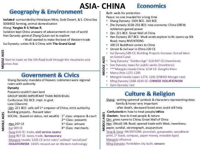 ASIA- CHINA                                                                                                 Built walls fo...