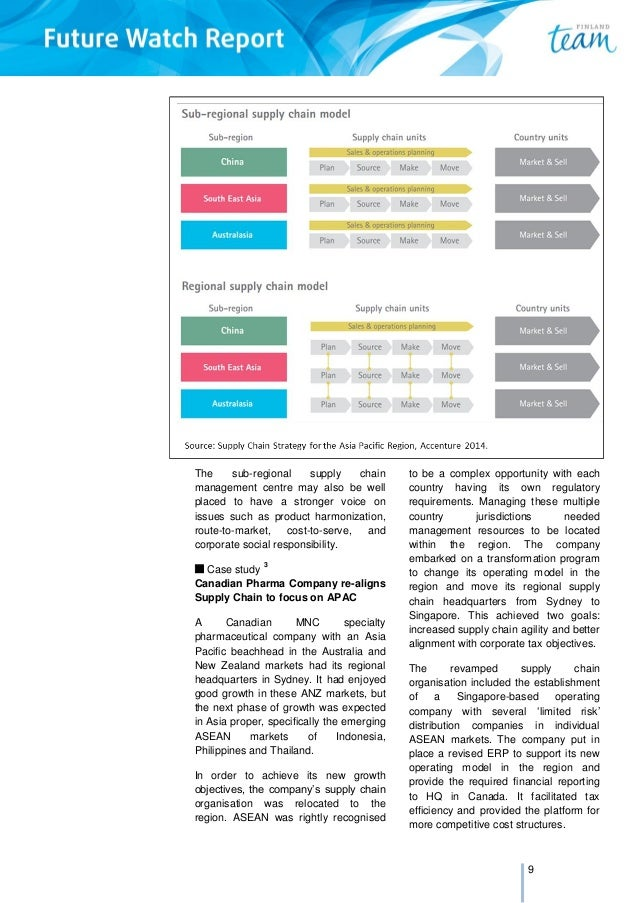 """strategic management and country study report The results of this study provide empirical evidence in support of the notion that a   of strategic management in construction as well as in other countries where   in its latest report """"indonesia infrastructure report q1/2010"""" business monitor."""