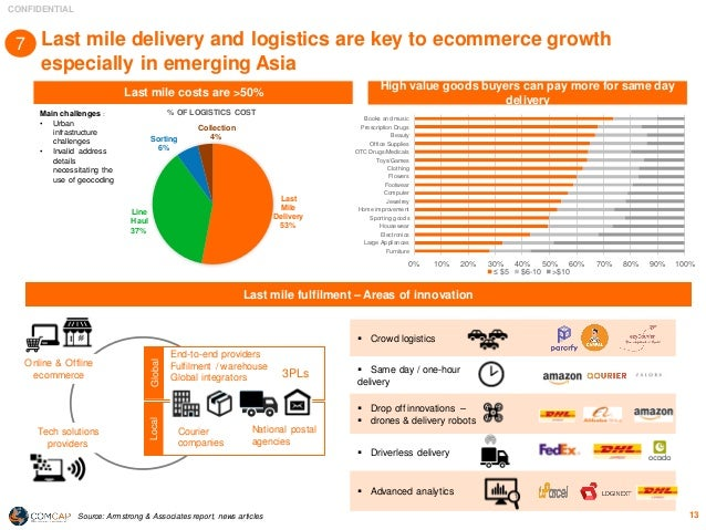Asia ecommerce broad perspectives 2-h2017