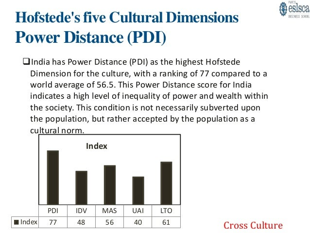 hofstede s cultural dimensions between estonia and ukraine Instead they have often used cultural dimension scores by hofstede (2001) or the   (1998) found a positive relationship between power distance and an.