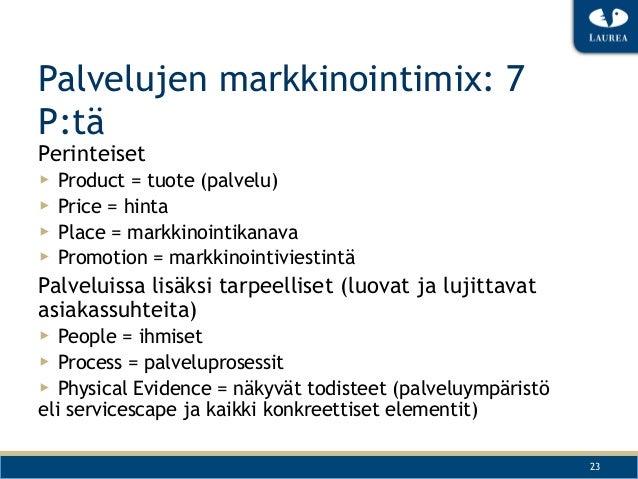 Markkinointimix 7p