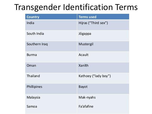Homosexual statistics in the philippines