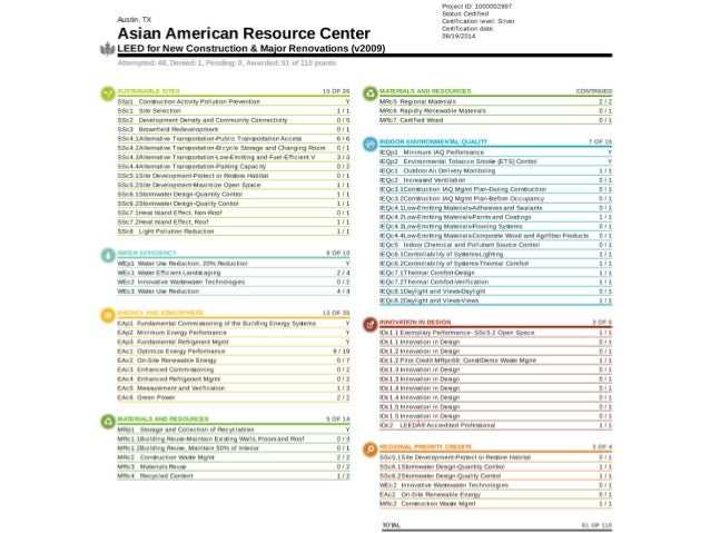 ASIAN AMERICAN RESOURCE CENTER 8401 Cameron Road, Austin, TX, 78754 LEED SILVER 2014 REDUCES ENERGY CONSUMPTION 1 2 3 This...