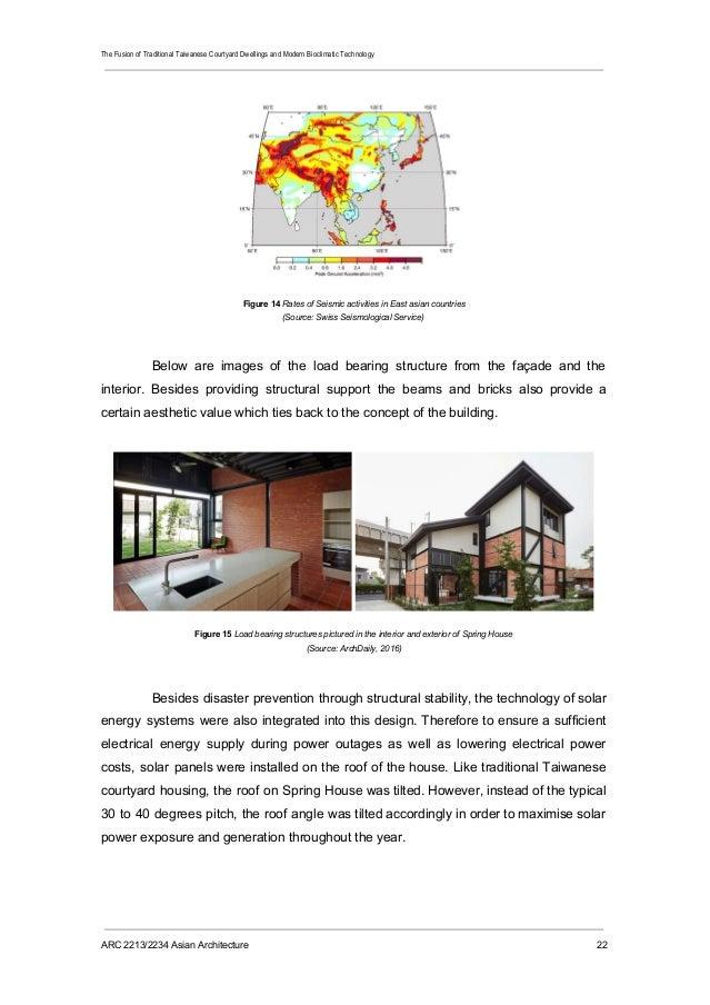 asian architecture paper. Black Bedroom Furniture Sets. Home Design Ideas