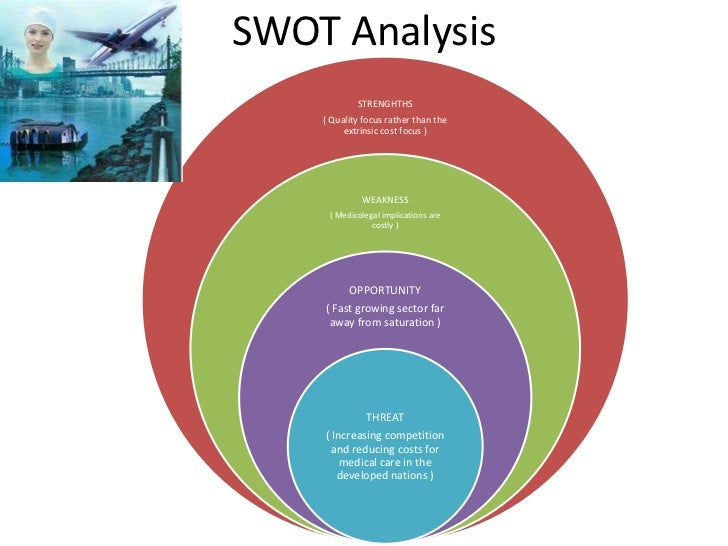 swot analysis in medical tourism Medical tourism market (india, thailand, singapore, malaysia, mexico, brazil, taiwan, turkey, south.