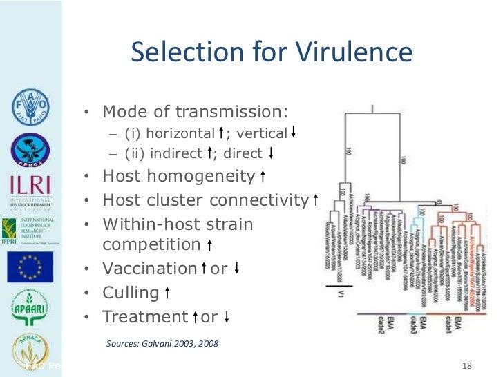 Selection for Virulence            • Mode of transmission:                 – (i) horizontal ; vertical                 – (...