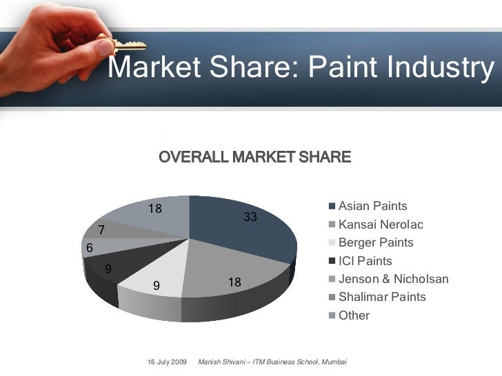 4 ps of asian paints History of asian paints ltd company including its incorporation date check goodreturnsin for a complete historical background of asian paints ltd.