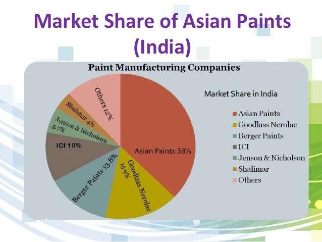 Asian Share 56