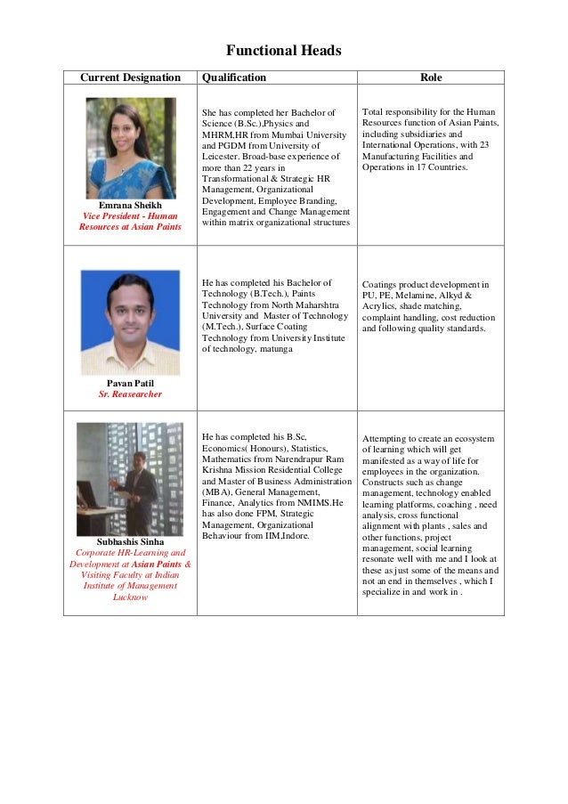 Functional Heads Current Designation Qualification Role Emrana Sheikh Vice President - Human Resources at Asian Paints She...