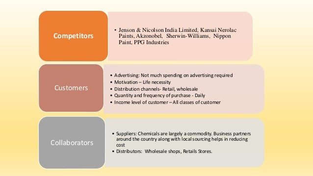 pest analysis of paint industry Us bicycle industry industry definition kelsey johnson beth shaver jena slick history first human navigated bicycle in 1817 early 1900s bicycle clubs were formed in 1962 bicycles outsold.