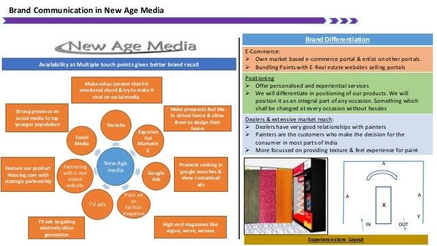 New Age media Youtube Experien tial Marketin g Google Ads Print ad on fashion magazine TV ads Partnering with E-real estat...