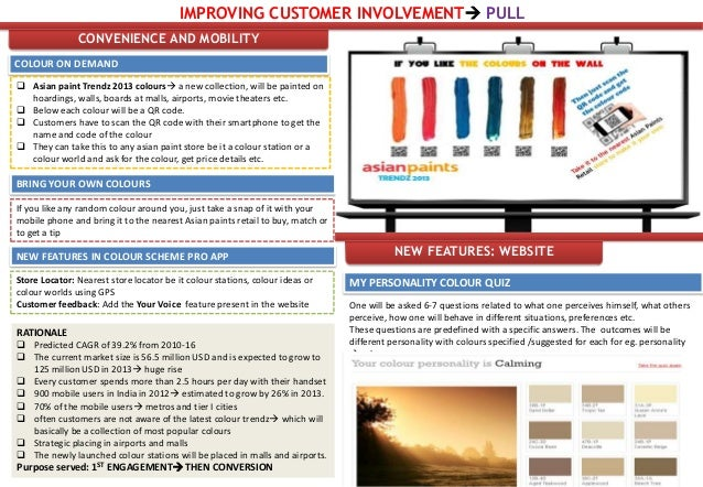 IMPROVING CUSTOMER INVOLVEMENT PULL               CONVENIENCE AND MOBILITYCOLOUR ON DEMAND Asian paint Trendz 2013 colou...