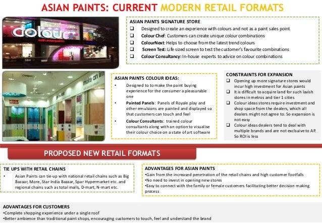 ASIAN PAINTS: CURRENT MODERN RETAIL FORMATS                                                                        ASIAN P...