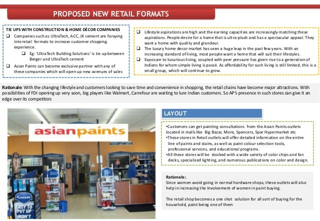 PROPOSED NEW RETAIL FORMATS  TIE UPS WITH CONSTRUCTION & HOME DÉCOR COMPANIES                                             ...