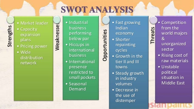 swot analysis of asian paints Find all you need to know on how to choose paint for home & other painting techniques on asian paints get more painting tips here  all about products.