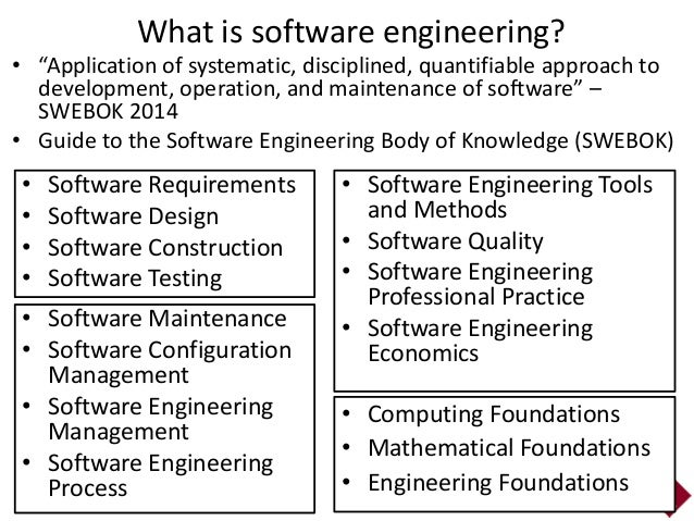 Patterns for New Software Engineering: Machine Learning and IoT Engineering Patterns Slide 2