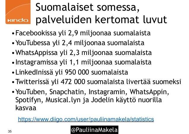 @PauliinaMakela35 Suomalaiset somessa, palveluiden kertomat luvut •Facebookissa yli 2,9 miljoonaa suomalaista •YouTubessa ...