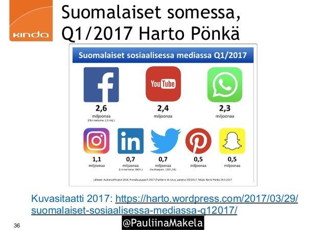 @PauliinaMakela36 Suomalaiset somessa, Q1/2017 Harto Pönkä Kuvasitaatti 2017: https://harto.wordpress.com/2017/03/29/ suom...