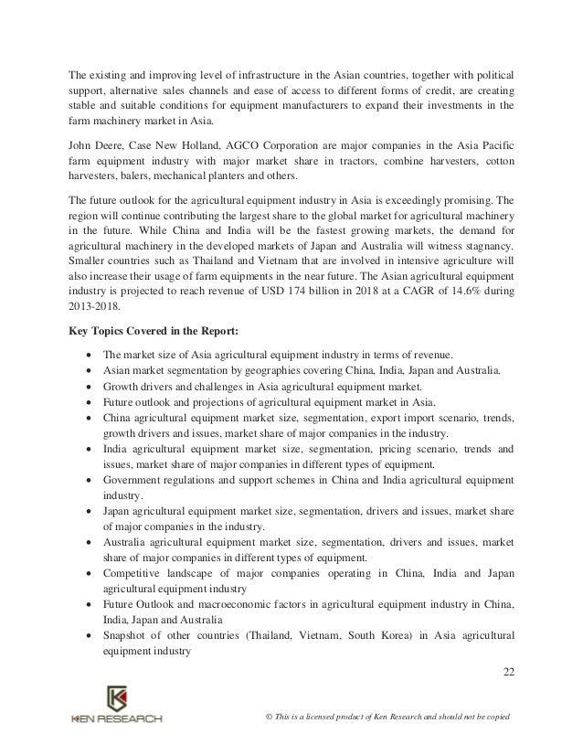Research Portfolio