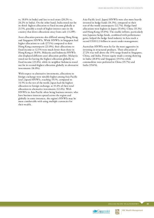232014 ASIA-PACIFIC WEALTH REPORT HNWI BEHAVIORS OPEN NEW DOORS FOR GROWTH vs. 18.0% in India) and less to real estate (20...