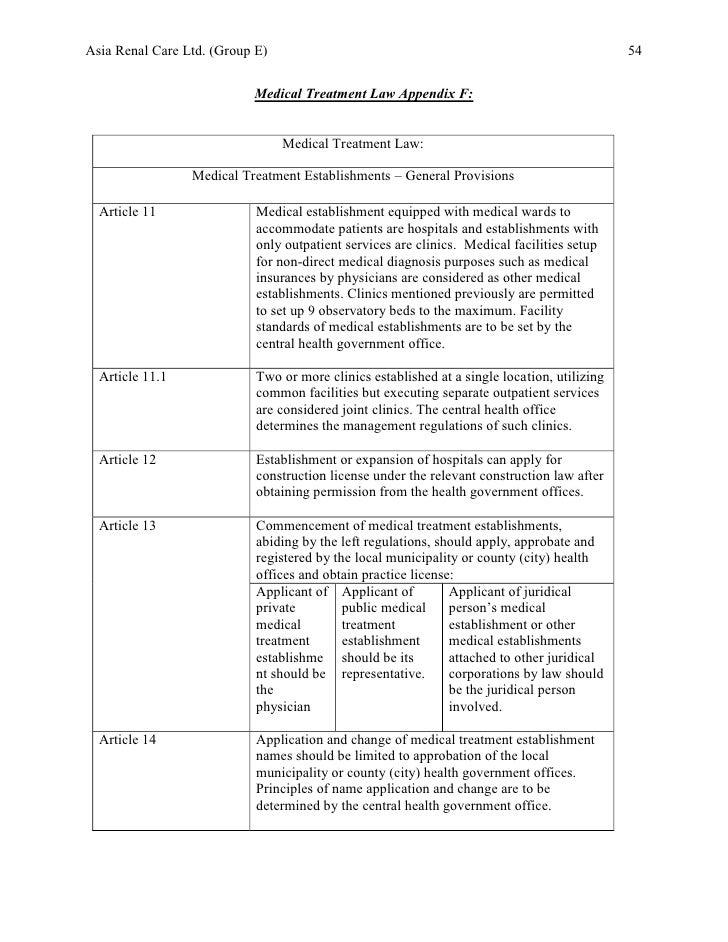A Sample Kidney Dialysis Center Business Plan Template