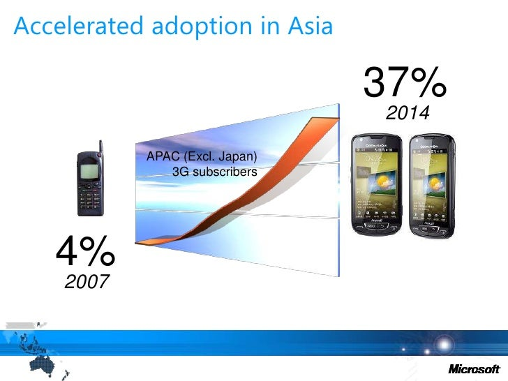 Accelerated adoption in Asia<br />37%<br />2014<br />APAC (Excl. Japan)3G subscribers<br />4%<br />2007<br />