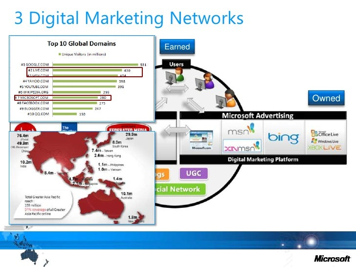 3 Digital Marketing Networks <br />Earned<br />Owned<br />Paid<br />