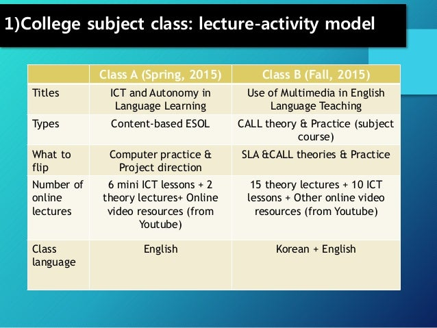 modeling call programs in efl flipped classrooms Project-based learning is a dynamic classroom approach in which students actively explore real-world problems and challenges and acquire a deeper knowledge.