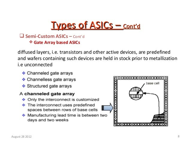 gate array based asics essay Edacafecom delivers the latest  in this chapter we have looked at the difference between full-custom asics,  cell-based (cbic) all none  masked gate array .