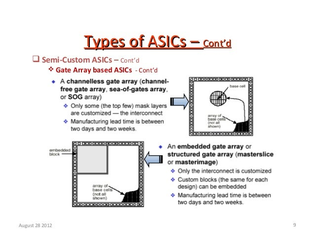 gate array based asics essay Please select whether you prefer to view the mdpi pages with a view tailored for mobile displays or to view the mdpi field programmable gate array (fpga) 1 introduction thermal management systems we usually do not compare area cost between cell-based asics and.