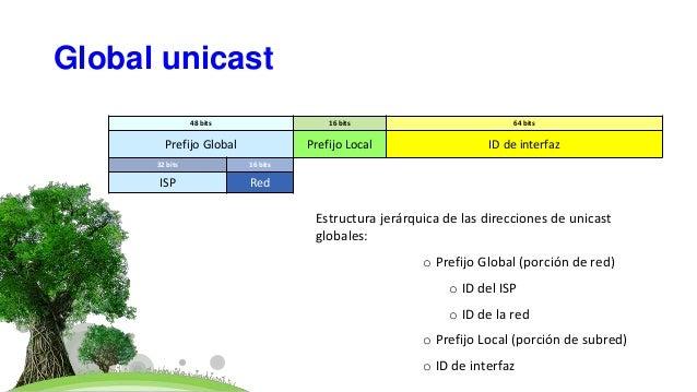 Global unicast 48 bits 16 bits 64 bits Prefijo Global Prefijo Local ID de interfaz 32 bits 16 bits ISP Red Estructura jerá...