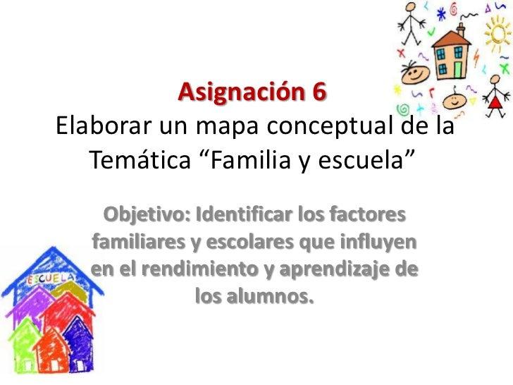 """Asignación 6 Elaborar un mapa conceptual de la Temática """"Familia y escuela""""<br />Objetivo: Identificar los factores famili..."""
